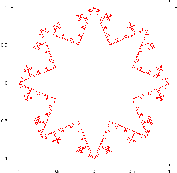 Article draw koch curve with python akihiko 39 s tech note for Koch yamaguchi