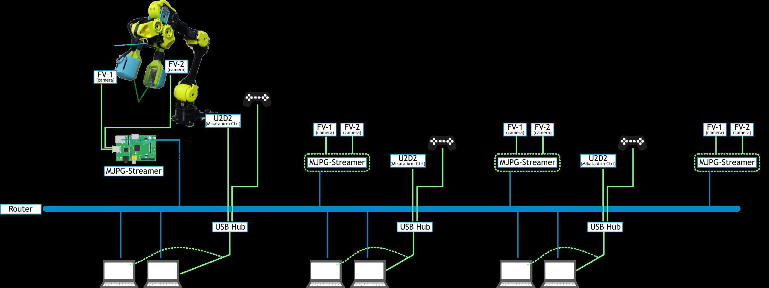 fv_hackathon_system.png